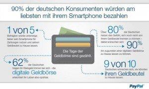 paypal-mobile-payment